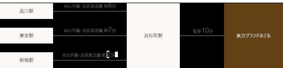 電車ルートマップ